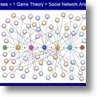 6 Degrees + 1 Game Theory = Social Network Analysis